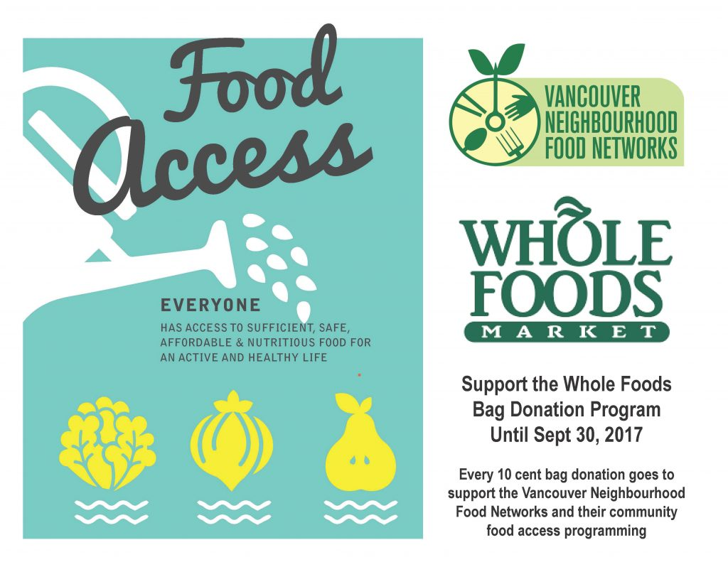 Whole Foods Donation Program